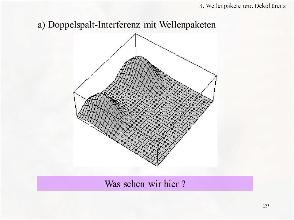 29 a) Doppelspalt-Interferenz mit Wellenpaketen Was sehen wir hier ? 3. Wellenpakete und Dekohärenz