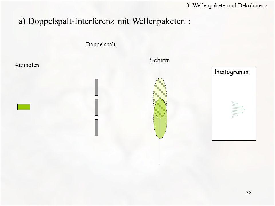 38 Schirm Histogramm Atomofen Doppelspalt a) Doppelspalt-Interferenz mit Wellenpaketen : 3. Wellenpakete und Dekohärenz