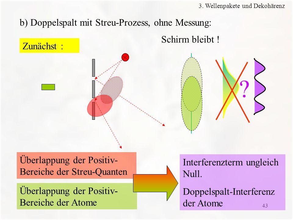 43 b) Doppelspalt mit Streu-Prozess, ohne Messung: Schirm bleibt ! ? Überlappung der Positiv- Bereiche der Streu-Quanten Überlappung der Positiv- Bere