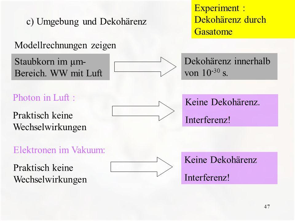 47 3. Wellenpakete und Dekohärenz c) Umgebung und Dekohärenz Staubkorn im µm- Bereich. WW mit Luft Keine Dekohärenz. Interferenz! Photon in Luft : Pra