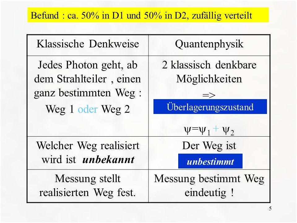 5 Befund : ca. 50% in D1 und 50% in D2, zufällig verteilt Klassische DenkweiseQuantenphysik Jedes Photon geht, ab dem Strahlteiler, einen ganz bestimm
