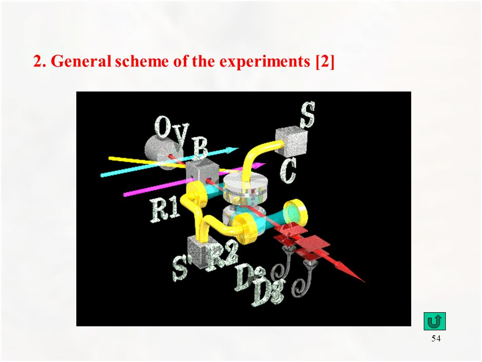 54 2. General scheme of the experiments [2]