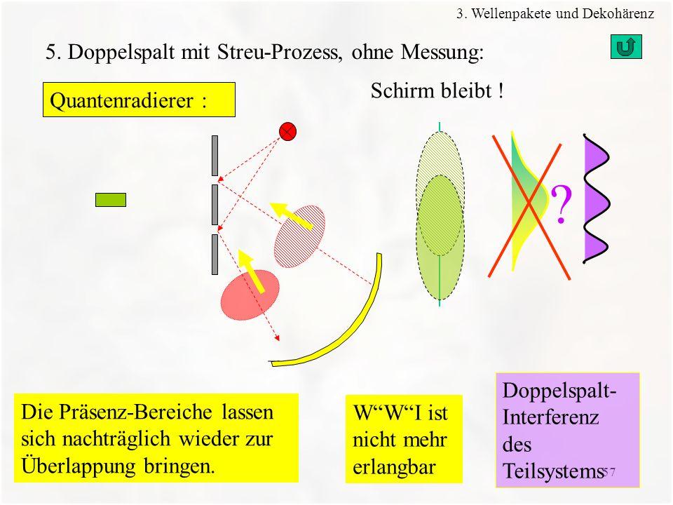 57 5. Doppelspalt mit Streu-Prozess, ohne Messung: Schirm bleibt ! ? Quantenradierer : 3. Wellenpakete und Dekohärenz Die Präsenz-Bereiche lassen sich