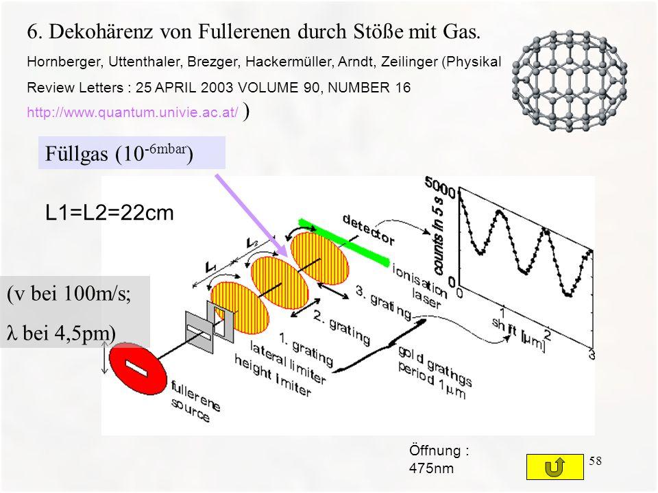 58 6. Dekohärenz von Fullerenen durch Stöße mit Gas. Hornberger, Uttenthaler, Brezger, Hackermüller, Arndt, Zeilinger (Physikal Review Letters : 25 AP