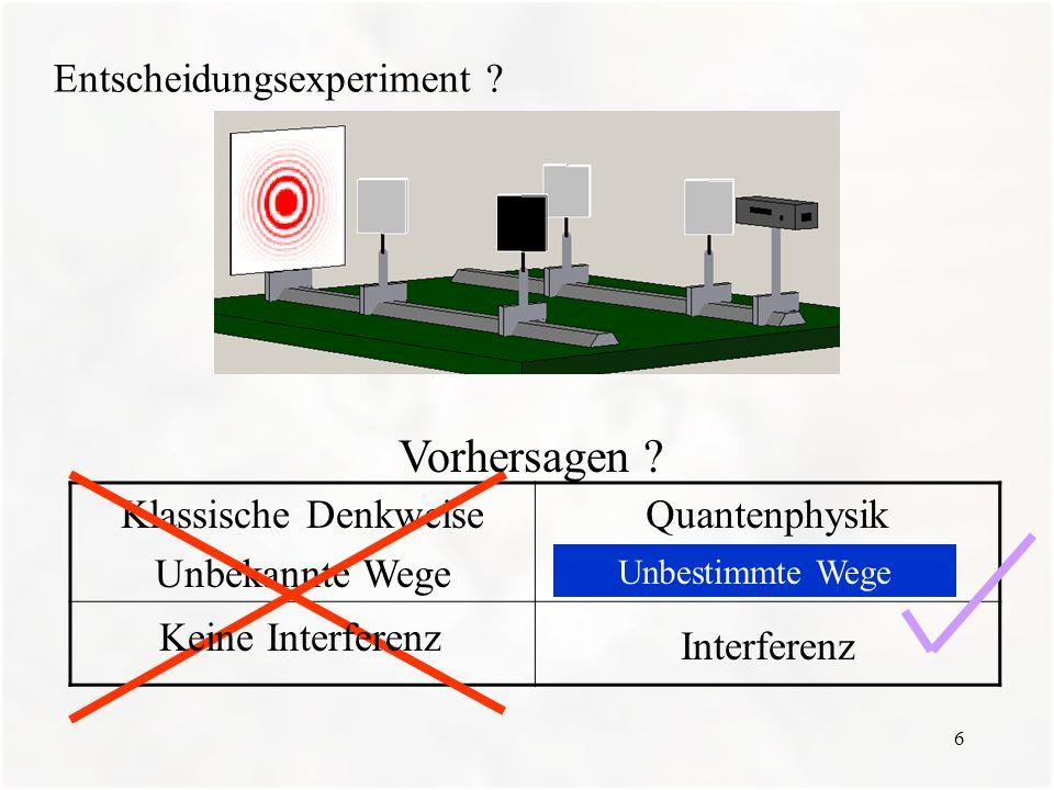 6 Entscheidungsexperiment ? Klassische Denkweise Unbekannte Wege Quantenphysik Keine Interferenz Unbestimmte Wege Interferenz Vorhersagen ?