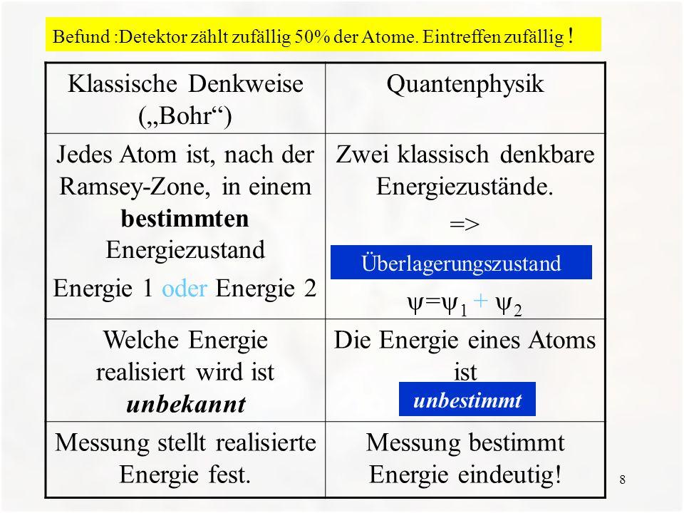 8 Befund :Detektor zählt zufällig 50% der Atome. Eintreffen zufällig ! Klassische Denkweise (Bohr) Quantenphysik Jedes Atom ist, nach der Ramsey-Zone,