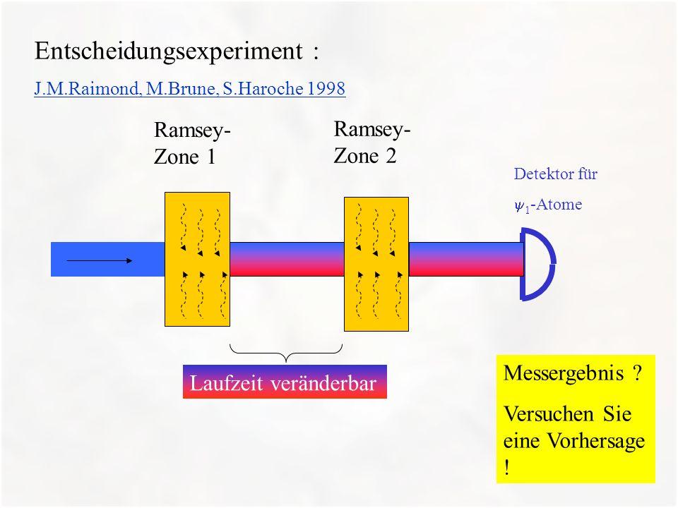 9 Entscheidungsexperiment : J.M.Raimond, M.Brune, S.Haroche 1998 Ramsey- Zone 1 Detektor für 1 -Atome Ramsey- Zone 2 Laufzeit veränderbar Messergebnis