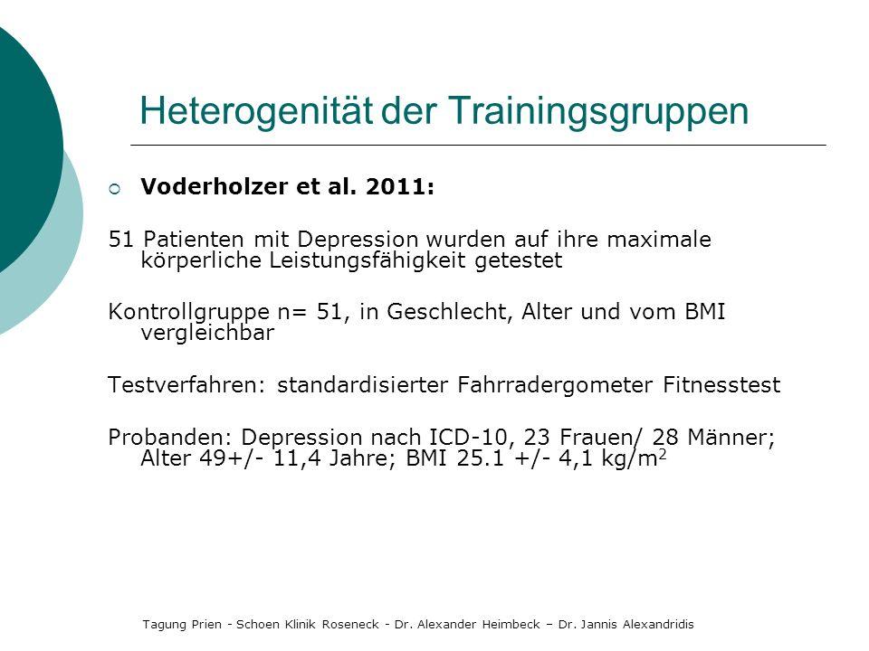 Heterogenität der Trainingsgruppen Voderholzer et al. 2011: 51 Patienten mit Depression wurden auf ihre maximale körperliche Leistungsfähigkeit getest