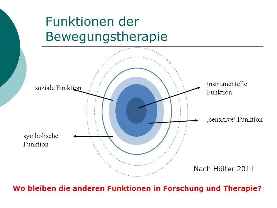 instrumentelle Funktion sensitive Funktion symbolische Funktion soziale Funktion Funktionen der Bewegungstherapie Nach Hölter 2011 Wo bleiben die ande