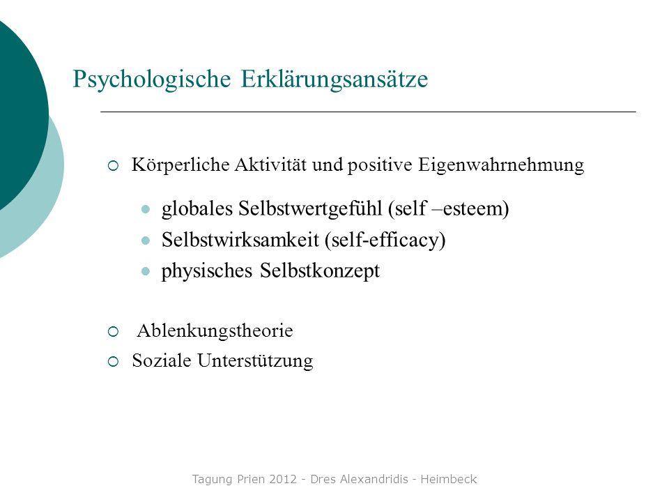 Psychologische Erklärungsansätze Körperliche Aktivität und positive Eigenwahrnehmung globales Selbstwertgefühl (self –esteem) Selbstwirksamkeit (self-