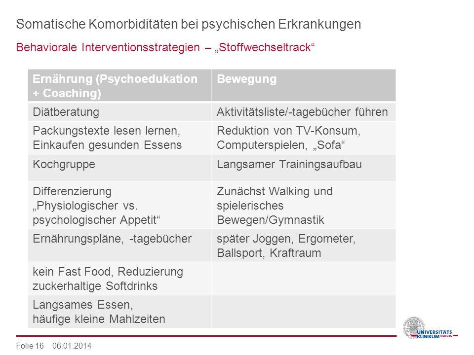 Somatische Komorbiditäten bei psychischen Erkrankungen Behaviorale Interventionsstrategien – Stoffwechseltrack Folie 16 06.01.2014 Ernährung (Psychoed
