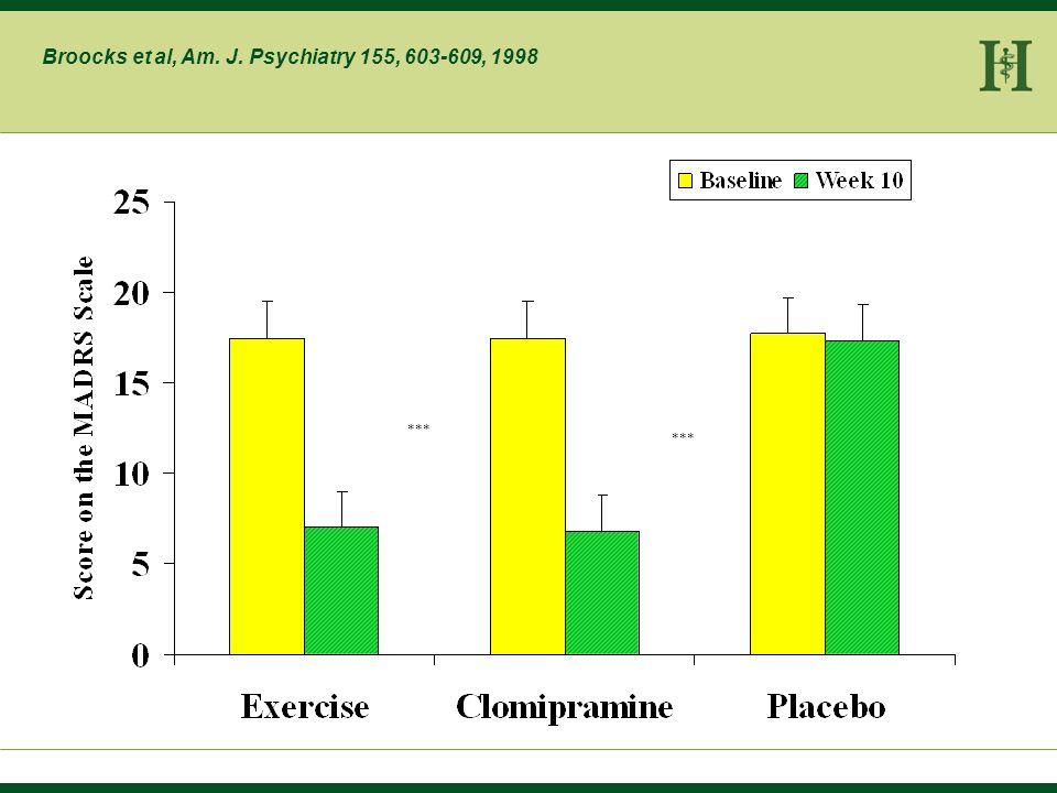 ** *** ** * Broocks et al, Am. J. Psychiatry 155, 603-609, 1998