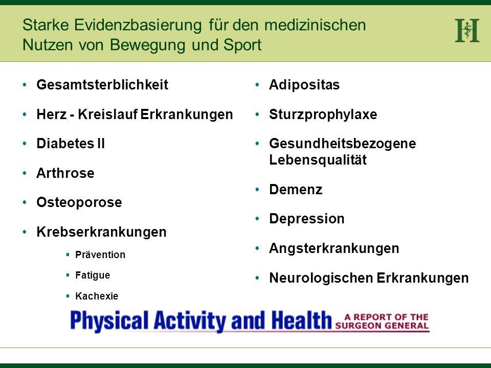 Präventive und therapeutische Effekte von Sport und Bewegung Gilt das auch für Alltagsaktivitäten ?.