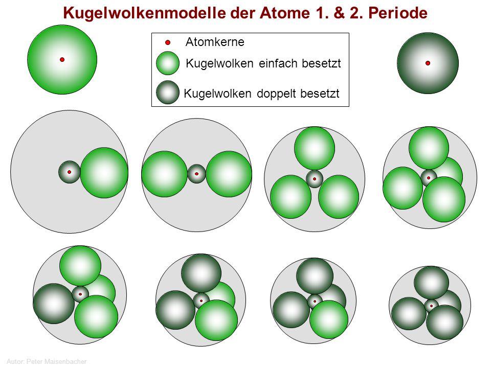 Autor: Peter Maisenbacher Kugelwolken einfach besetzt Atomkerne Kugelwolken doppelt besetzt Kugelwolkenmodelle der Atome 1. & 2. Periode