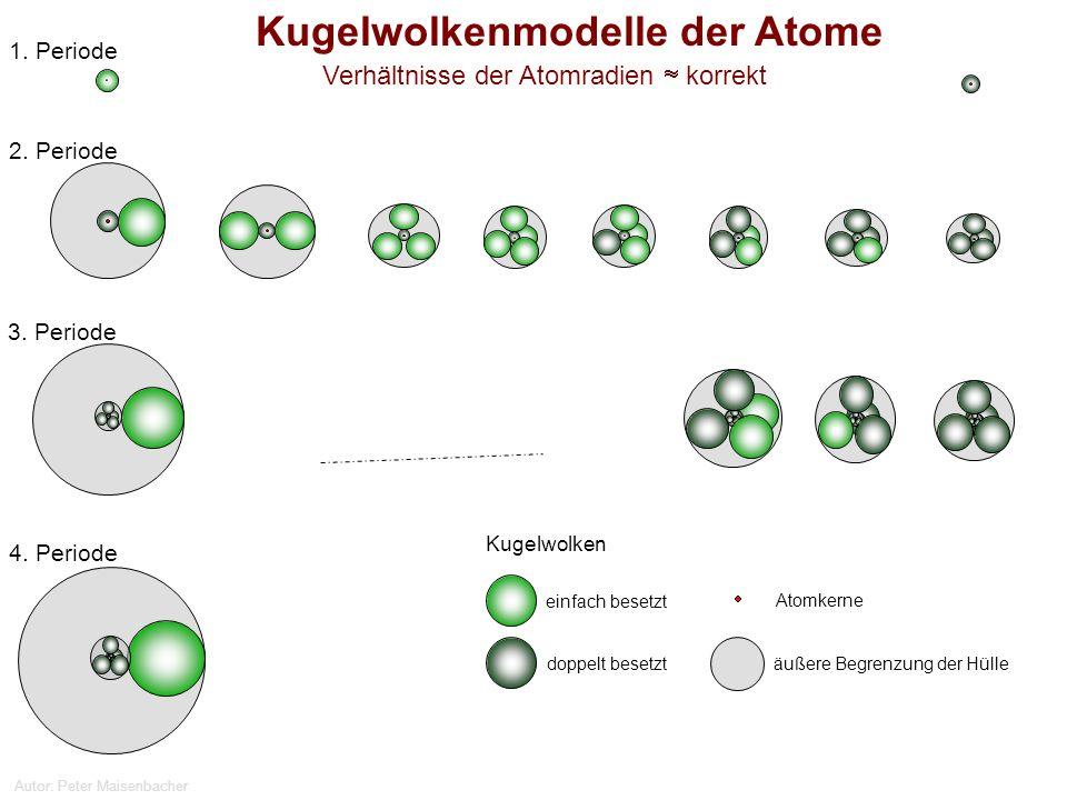 Autor: Peter Maisenbacher 2. Periode 3. Periode Kugelwolkenmodelle der Atome 1. Periode 4. Periode Atomkerne äußere Begrenzung der Hülle einfach beset
