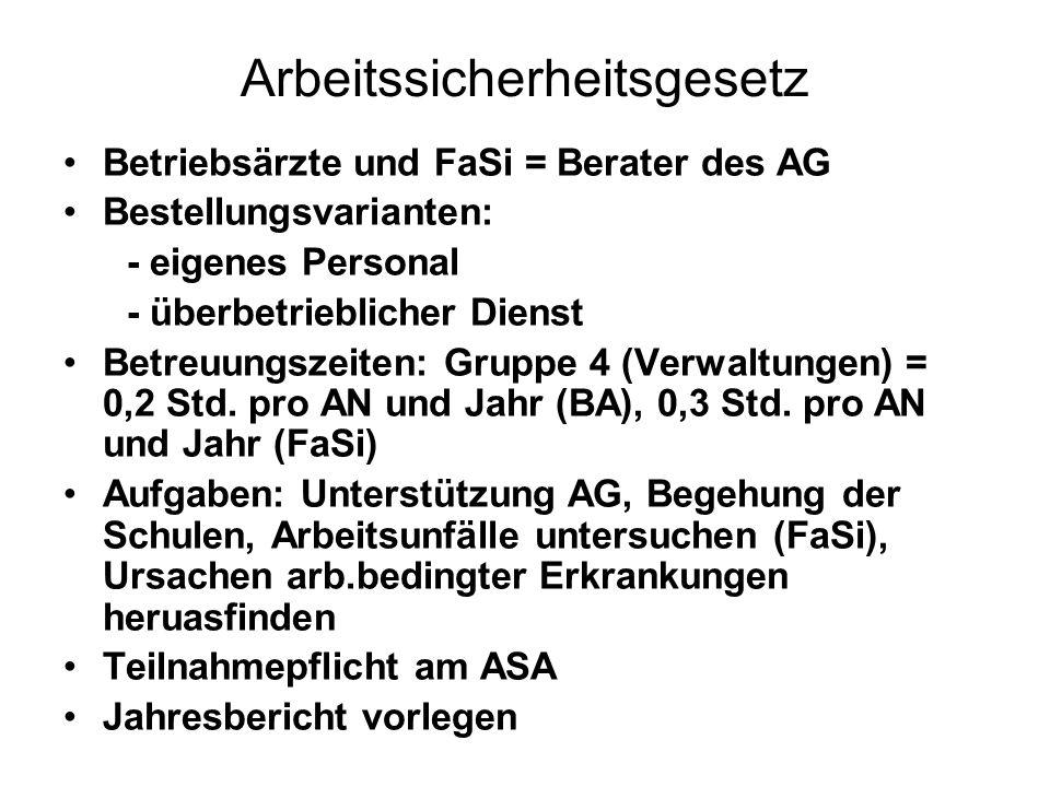 Arbeitssicherheitsgesetz Betriebsärzte und FaSi = Berater des AG Bestellungsvarianten: - eigenes Personal - überbetrieblicher Dienst Betreuungszeiten:
