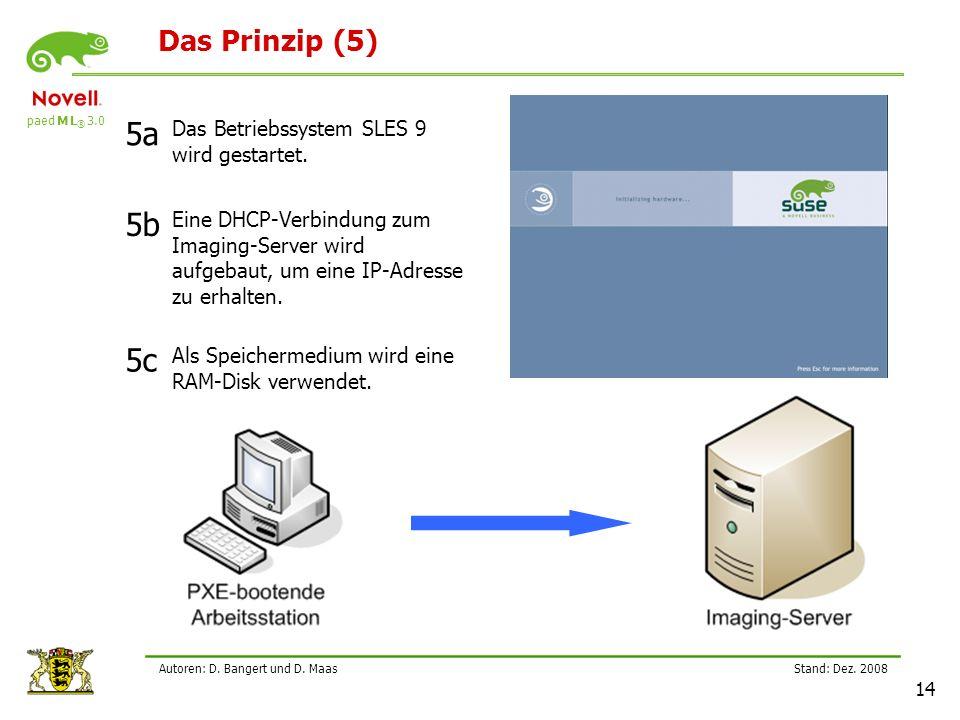paed M L ® 3.0 Stand: Dez.2008 14 Autoren: D. Bangert und D.