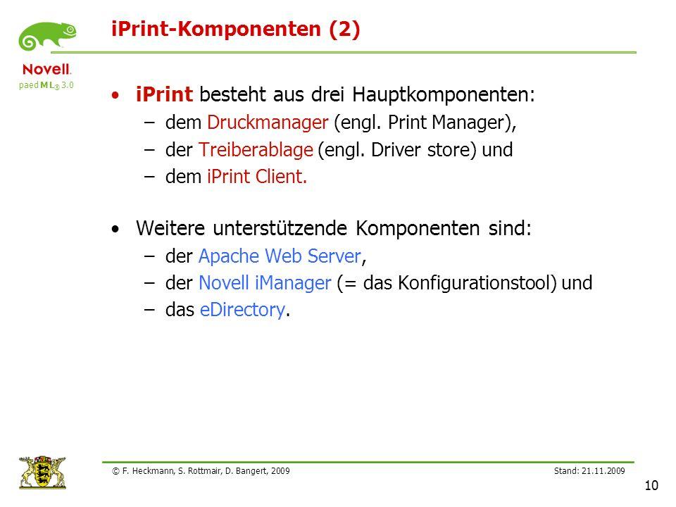 paed M L ® 3.0 Stand: 21.11.2009 10 © F. Heckmann, S. Rottmair, D. Bangert, 2009 iPrint-Komponenten (2) iPrint besteht aus drei Hauptkomponenten: –dem