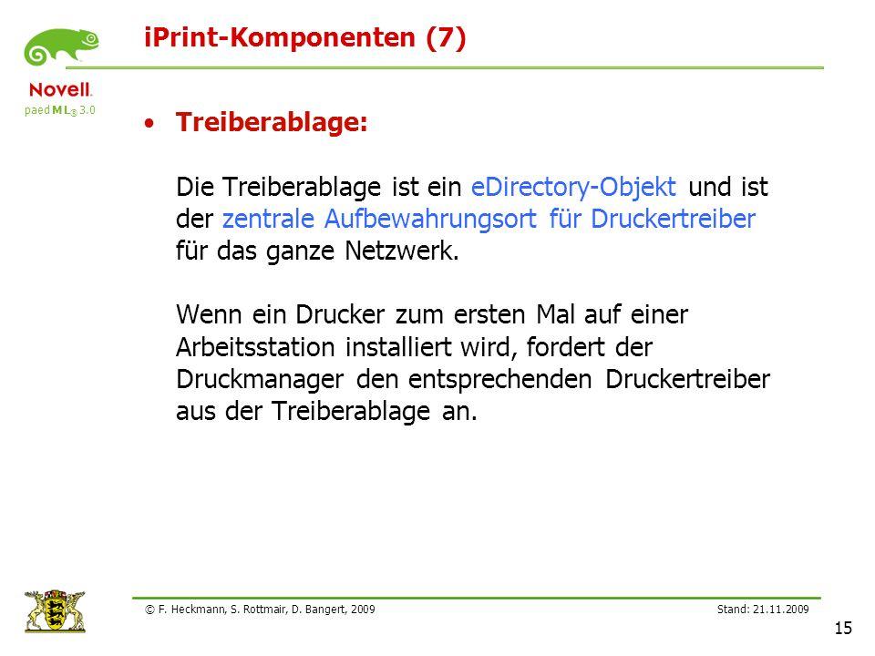 paed M L ® 3.0 Stand: 21.11.2009 15 © F. Heckmann, S. Rottmair, D. Bangert, 2009 iPrint-Komponenten (7) Treiberablage: Die Treiberablage ist ein eDire