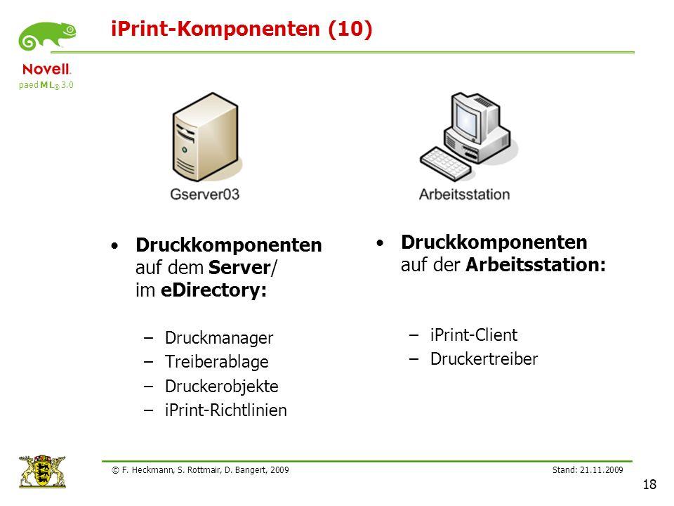 paed M L ® 3.0 Stand: 21.11.2009 18 © F. Heckmann, S. Rottmair, D. Bangert, 2009 iPrint-Komponenten (10) Druckkomponenten auf dem Server/ im eDirector