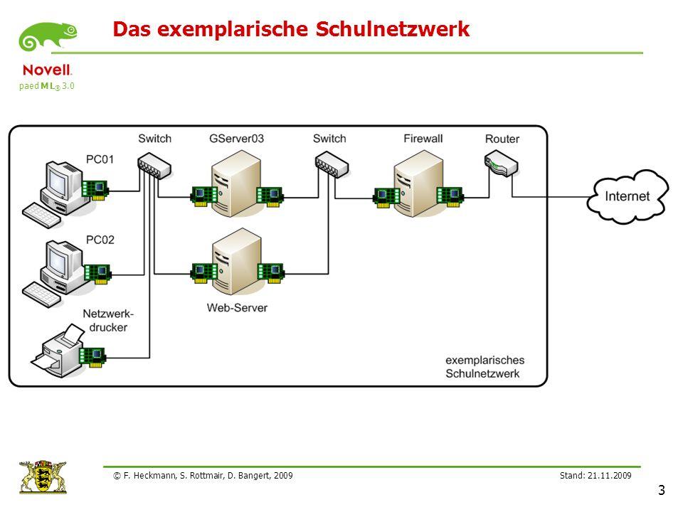 paed M L ® 3.0 Stand: 21.11.2009 3 © F. Heckmann, S. Rottmair, D. Bangert, 2009 Das exemplarische Schulnetzwerk