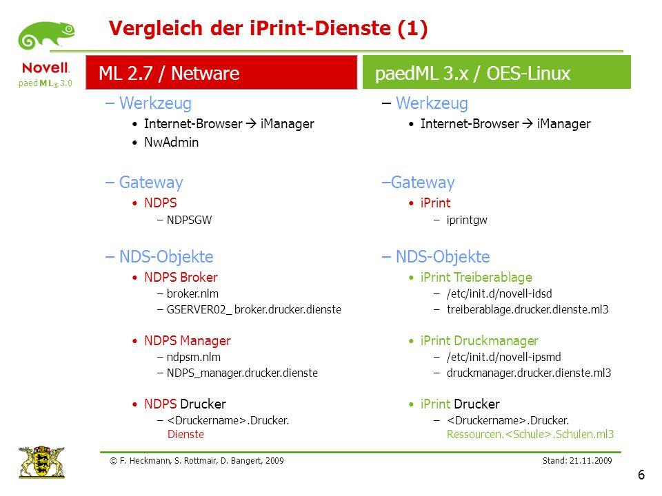 paed M L ® 3.0 Stand: 21.11.2009 6 © F. Heckmann, S. Rottmair, D. Bangert, 2009 Vergleich der iPrint-Dienste (1) ML 2.7 / Netware – Werkzeug Internet-