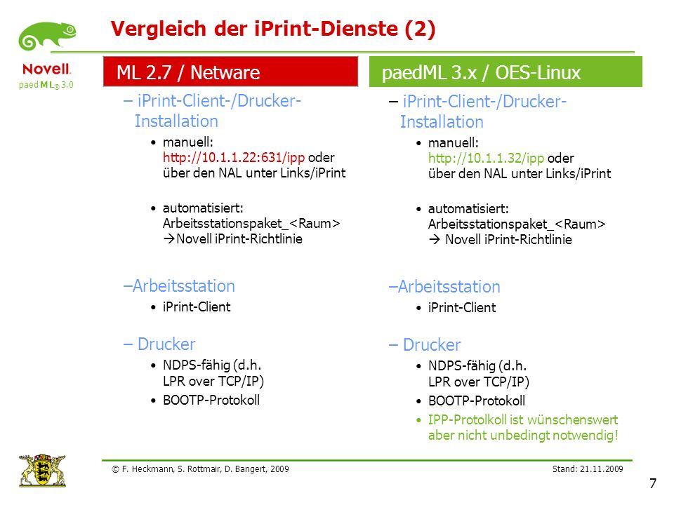 paed M L ® 3.0 Stand: 21.11.2009 7 © F. Heckmann, S. Rottmair, D. Bangert, 2009 Vergleich der iPrint-Dienste (2) ML 2.7 / Netware – iPrint-Client-/Dru