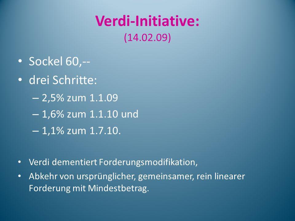 Verdi-Initiative: (14.02.09) Sockel 60,-- drei Schritte: – 2,5% zum 1.1.09 – 1,6% zum 1.1.10 und – 1,1% zum 1.7.10. Verdi dementiert Forderungsmodifik
