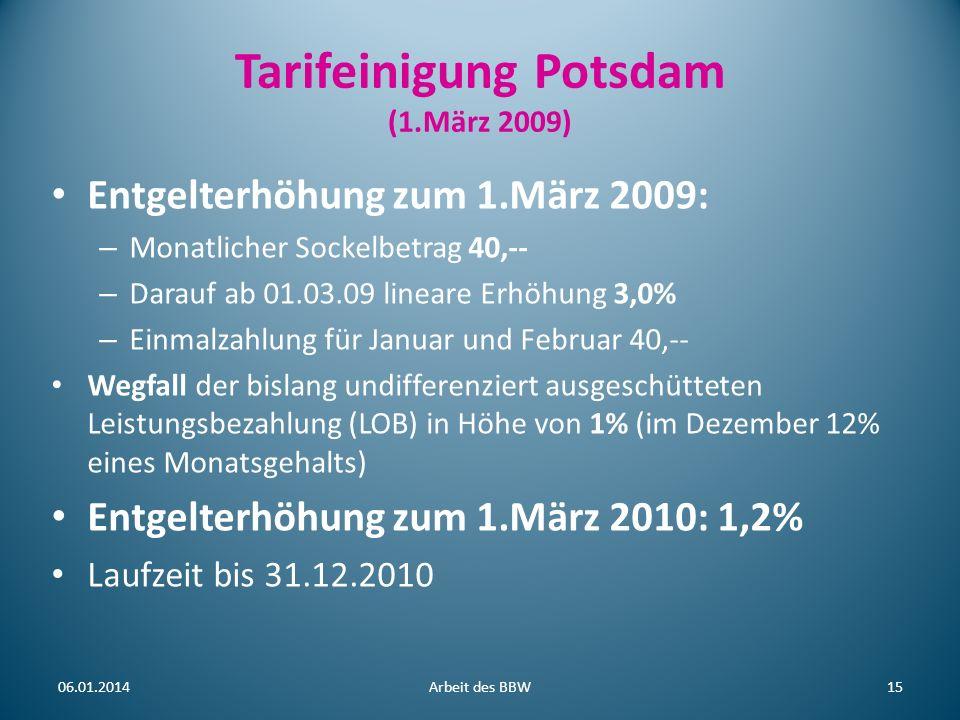 Tarifeinigung Potsdam (1.März 2009) Entgelterhöhung zum 1.März 2009: – Monatlicher Sockelbetrag 40,-- – Darauf ab 01.03.09 lineare Erhöhung 3,0% – Ein
