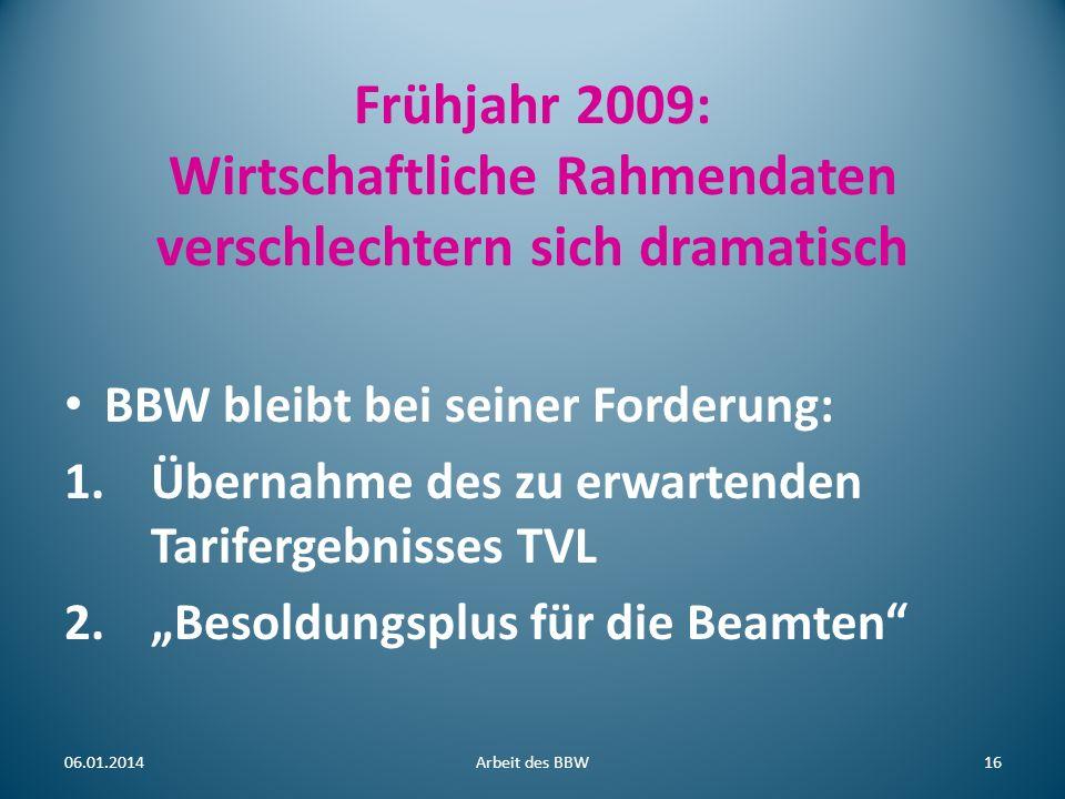 Frühjahr 2009: Wirtschaftliche Rahmendaten verschlechtern sich dramatisch BBW bleibt bei seiner Forderung: 1.Übernahme des zu erwartenden Tarifergebni