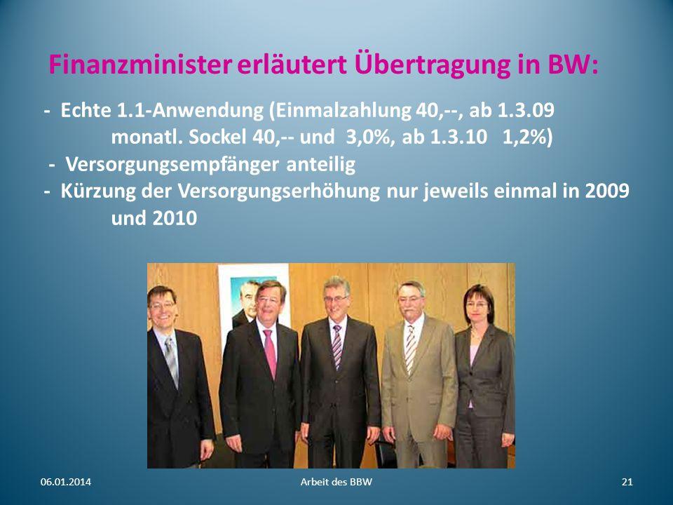 Finanzminister erläutert Übertragung in BW: - Echte 1.1-Anwendung (Einmalzahlung 40,--, ab 1.3.09 monatl. Sockel 40,-- und 3,0%, ab 1.3.10 1,2%) - Ver