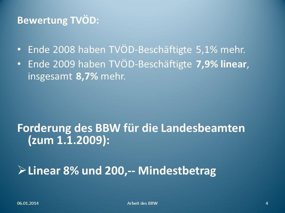 Bewertung TVÖD: Ende 2008 haben TVÖD-Beschäftigte 5,1% mehr. Ende 2009 haben TVÖD-Beschäftigte 7,9% linear, insgesamt 8,7% mehr. Forderung des BBW für