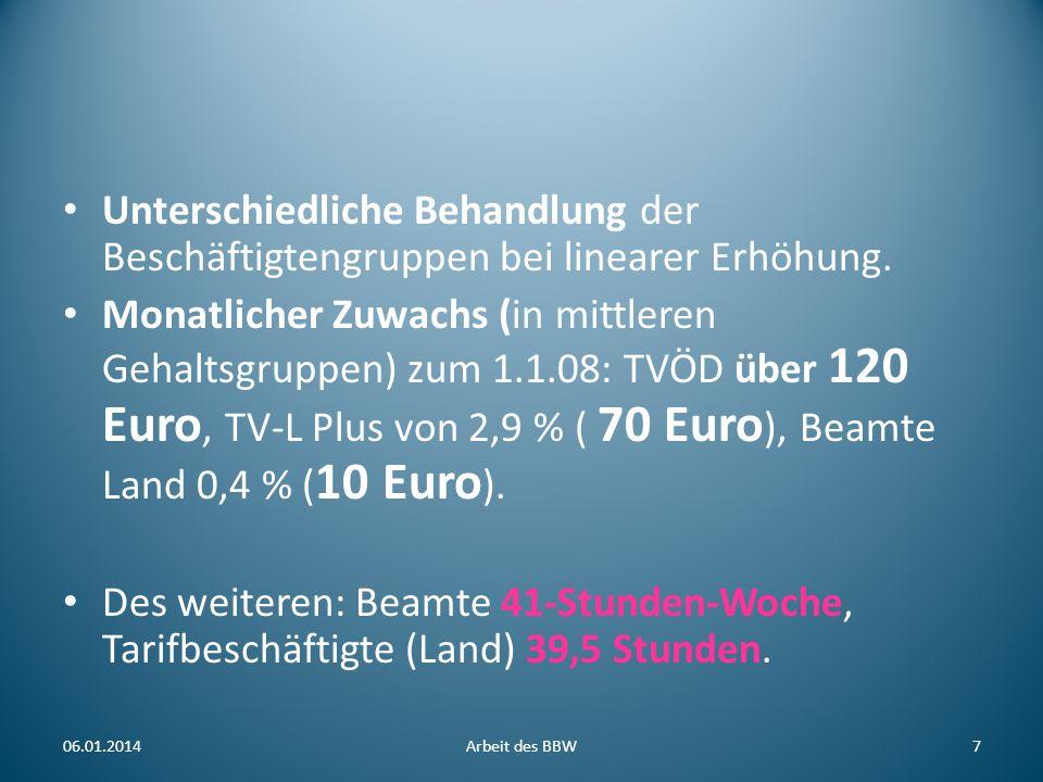 Gemeinsame Tarifforderung von dbb-TU und verdi (8.12.08) Erhöhung um 8%, Mindestbetrag 200,-, Laufzeit bis 31.12.2009.