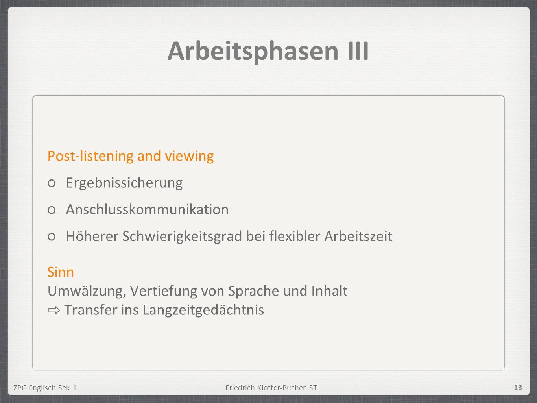 ZPG Englisch Sek. IFriedrich Klotter-Bucher ST 13 Arbeitsphasen III Post-listening and viewing Ergebnissicherung Anschlusskommunikation Höherer Schwie