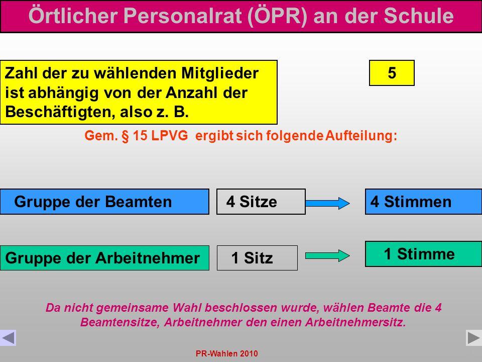 PR-Wahlen 20103 Zahl der zu wählenden Mitglieder ist abhängig von der Anzahl der Beschäftigten, also z. B. Gruppe der Arbeitnehmer Gruppe der Beamten