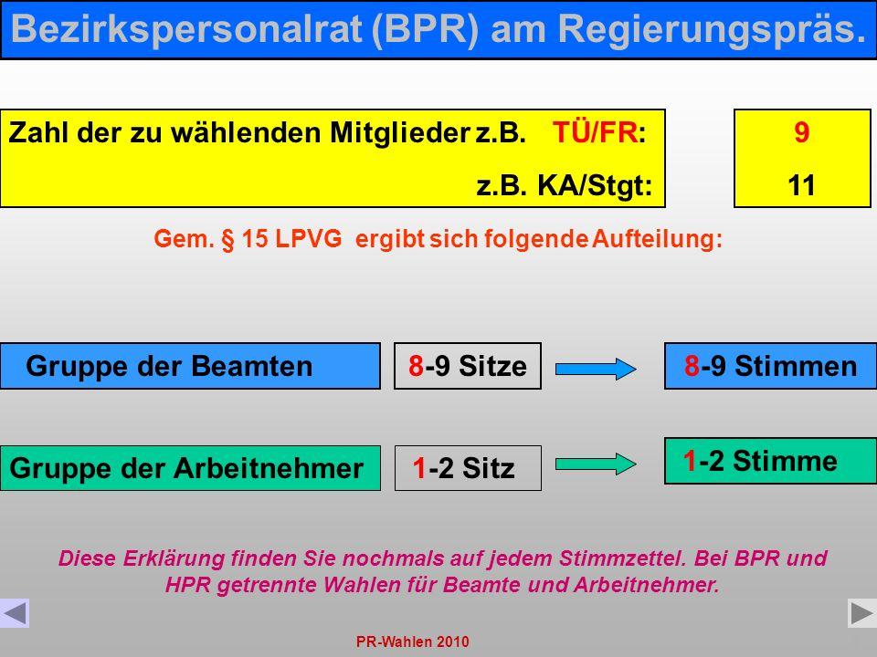 PR-Wahlen 20104 Zahl der zu wählenden Mitglieder z.B. TÜ/FR: z.B. KA/Stgt: Gruppe der Arbeitnehmer Gruppe der Beamten 1-2 Sitz 8-9 Sitze Bezirksperson