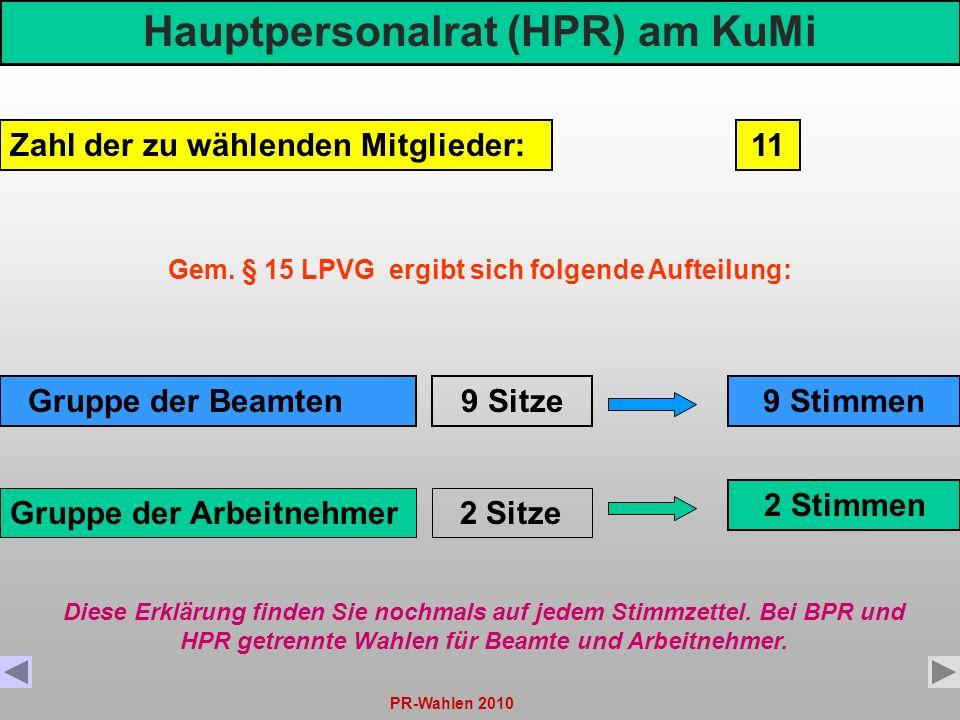 PR-Wahlen 20105 Zahl der zu wählenden Mitglieder: Gruppe der Arbeitnehmer Gruppe der Beamten 2 Sitze 9 Sitze Hauptpersonalrat (HPR) am KuMi 11 9 Stimm