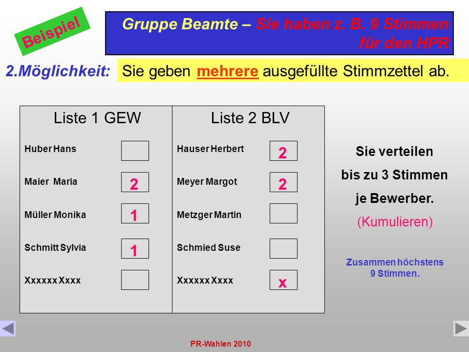 PR-Wahlen 20108 Liste 1 GEW Huber Hans Maier Maria Müller Monika Schmitt Sylvia Xxxxxx Xxxx Gruppe Beamte – Sie haben z. B. 9 Stimmen für den HPR Beis