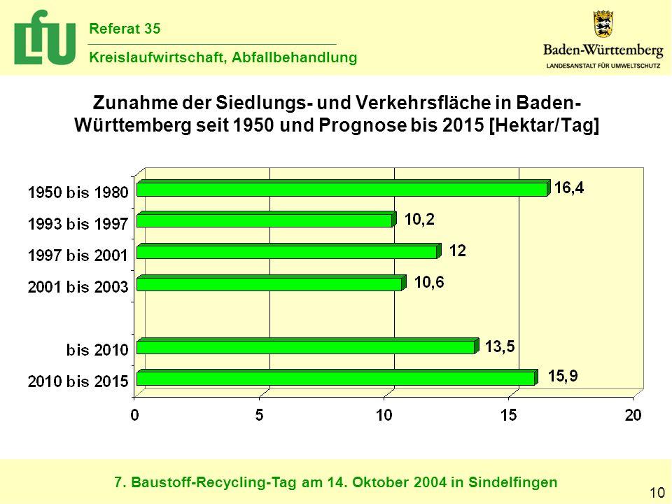 7. Baustoff-Recycling-Tag am 14. Oktober 2004 in Sindelfingen Referat 35 Kreislaufwirtschaft, Abfallbehandlung 10 Zunahme der Siedlungs- und Verkehrsf