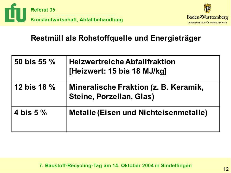 7. Baustoff-Recycling-Tag am 14. Oktober 2004 in Sindelfingen Referat 35 Kreislaufwirtschaft, Abfallbehandlung 12 Restmüll als Rohstoffquelle und Ener
