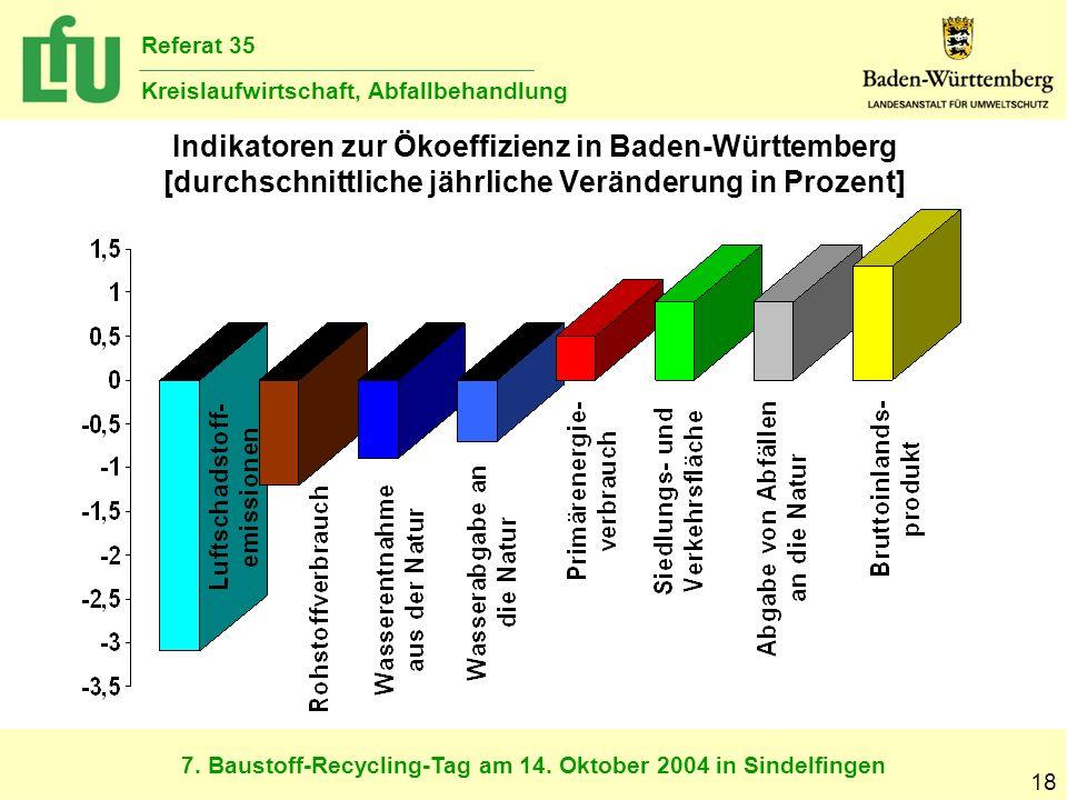 7. Baustoff-Recycling-Tag am 14. Oktober 2004 in Sindelfingen Referat 35 Kreislaufwirtschaft, Abfallbehandlung 18 Indikatoren zur Ökoeffizienz in Bade
