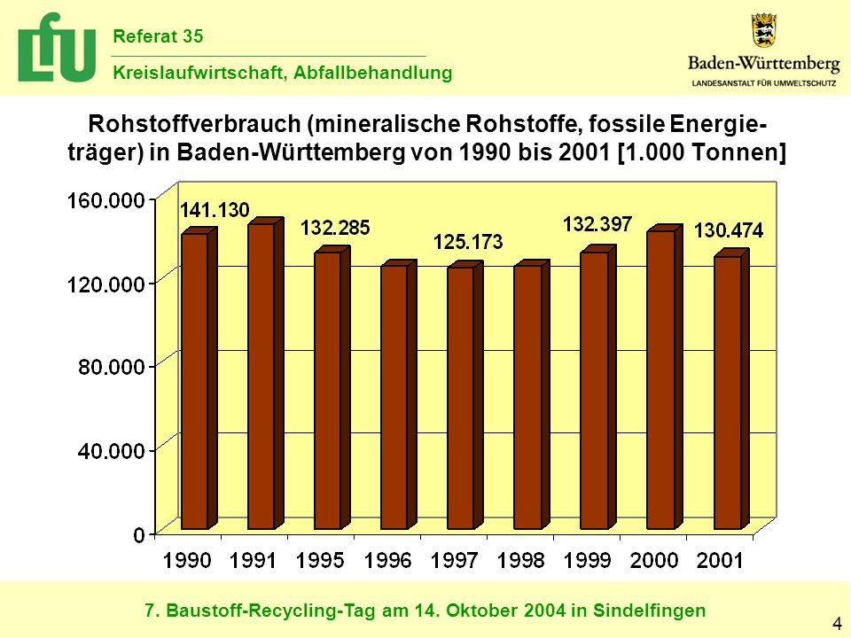7. Baustoff-Recycling-Tag am 14. Oktober 2004 in Sindelfingen Referat 35 Kreislaufwirtschaft, Abfallbehandlung 4 Rohstoffverbrauch (mineralische Rohst