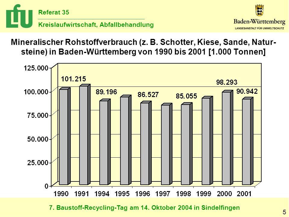 7. Baustoff-Recycling-Tag am 14. Oktober 2004 in Sindelfingen Referat 35 Kreislaufwirtschaft, Abfallbehandlung 5 Mineralischer Rohstoffverbrauch (z. B