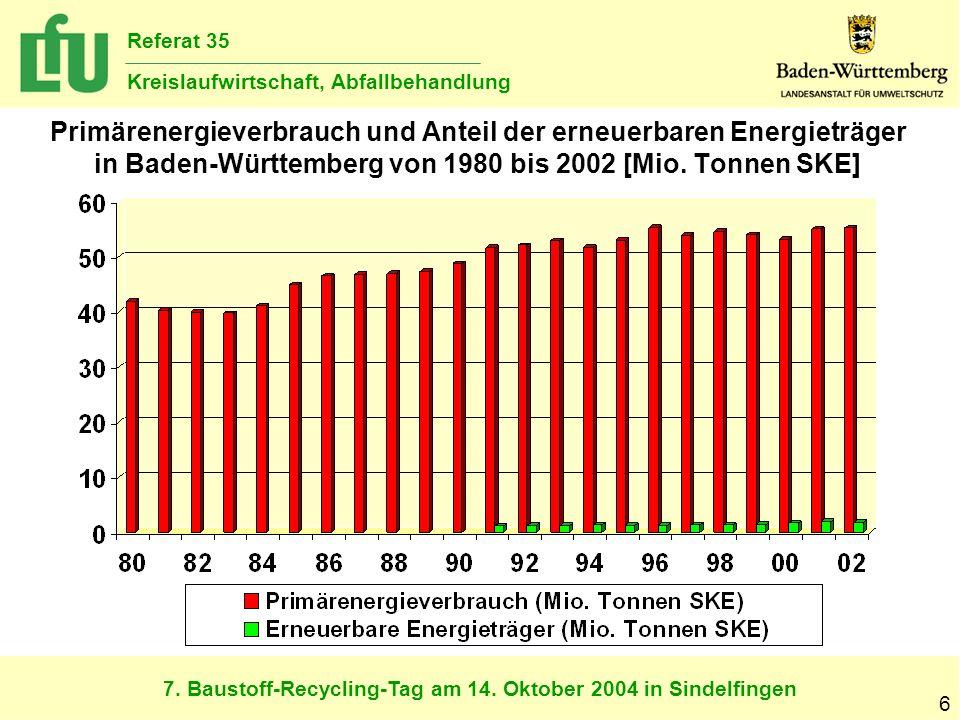 7. Baustoff-Recycling-Tag am 14. Oktober 2004 in Sindelfingen Referat 35 Kreislaufwirtschaft, Abfallbehandlung 6 Primärenergieverbrauch und Anteil der