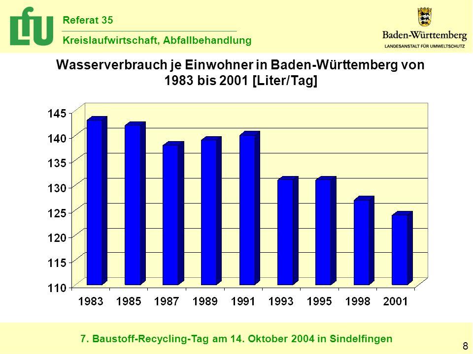 7. Baustoff-Recycling-Tag am 14. Oktober 2004 in Sindelfingen Referat 35 Kreislaufwirtschaft, Abfallbehandlung 8 Wasserverbrauch je Einwohner in Baden