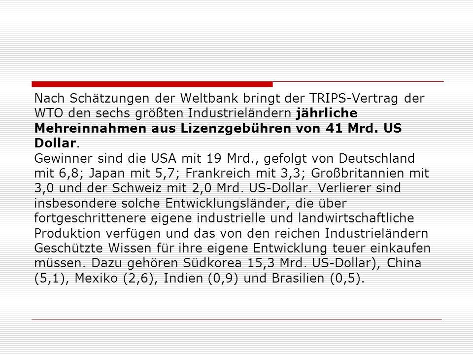 Nach Schätzungen der Weltbank bringt der TRIPS-Vertrag der WTO den sechs größten Industrieländern jährliche Mehreinnahmen aus Lizenzgebühren von 41 Mr