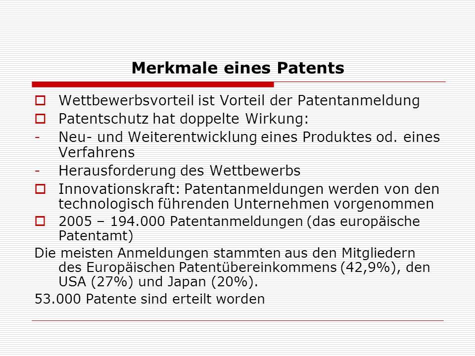 Wettbewerbsvorteil ist Vorteil der Patentanmeldung Patentschutz hat doppelte Wirkung: -Neu- und Weiterentwicklung eines Produktes od. eines Verfahrens