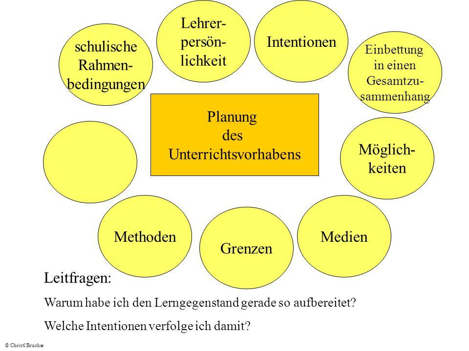 Planung des Unterrichtsvorhabens Lehrer- persön- lichkeit Grenzen schulische Rahmen- bedingungen Methoden Möglich- keiten Intentionen Leitfragen: Waru