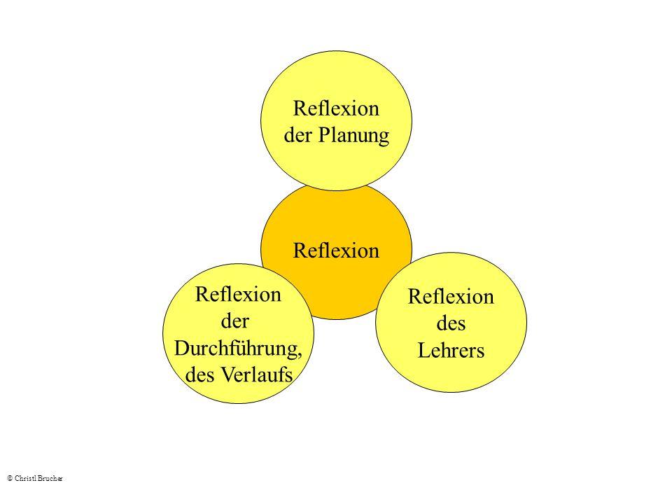 Reflexion des Lehrers Reflexion der Durchführung, des Verlaufs Reflexion der Planung © Christl Brucher