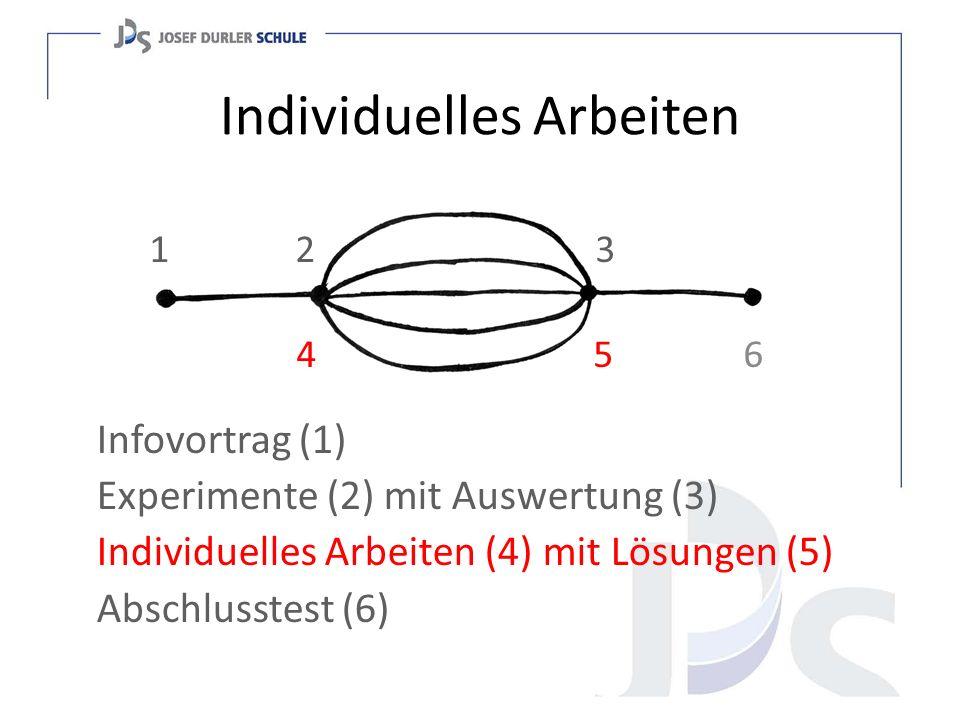 Individuelles Arbeiten Infovortrag (1) Experimente (2) mit Auswertung (3) Individuelles Arbeiten (4) mit Lösungen (5) Abschlusstest (6) 1 2 3 4 5 6